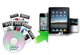 Wondershare iMate - iPod transfer