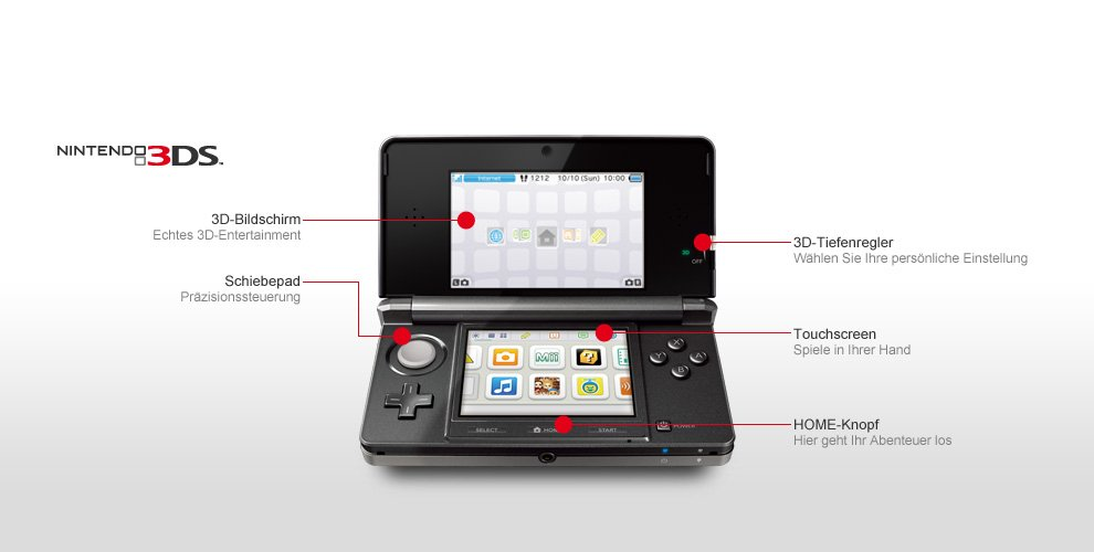 Nintendo 3DS Konsole Features