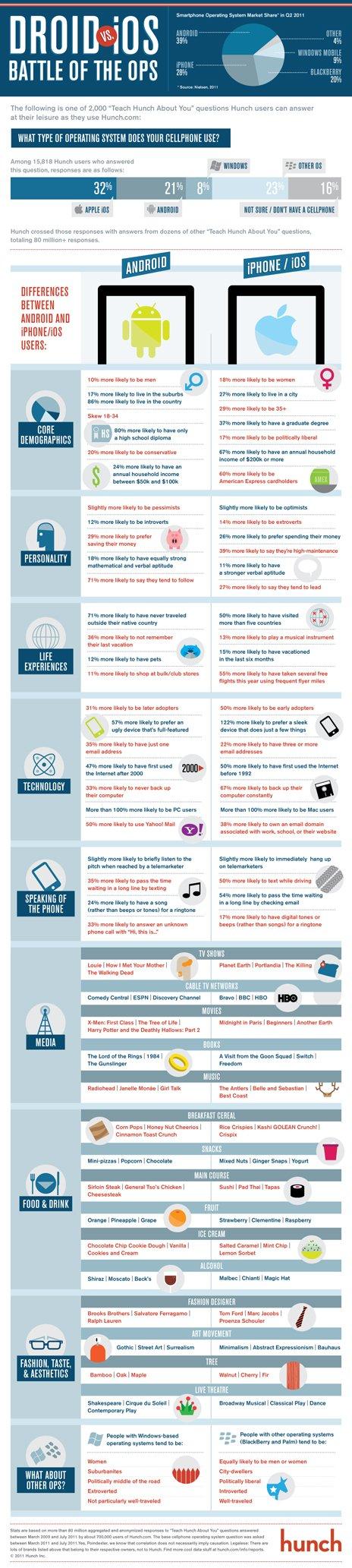 Android vs. iOS Nutzer – Infografik