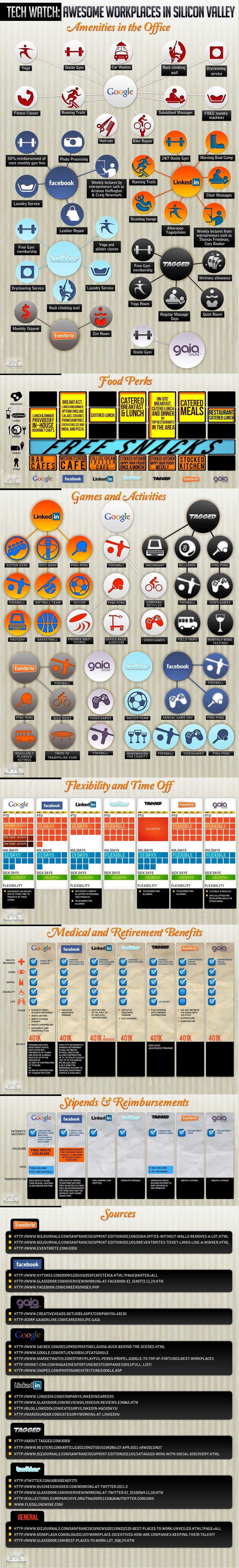 Neuer Job gefällig? Auswahlkriterien in Infografik