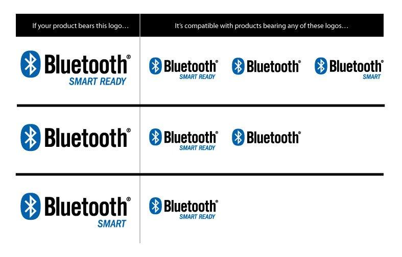Bluetooth Kompatibilität