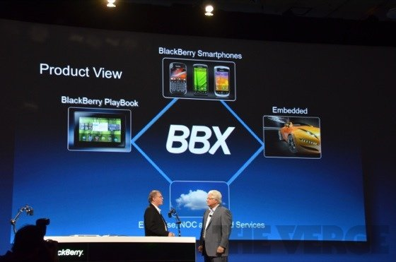 BlackBerry Playbook OS 2.0 beta – Video