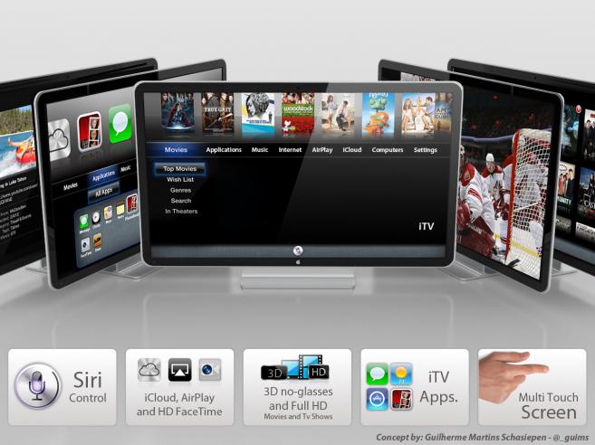 Die ersten Apple TV Mockups sind aufgetaucht - iTV