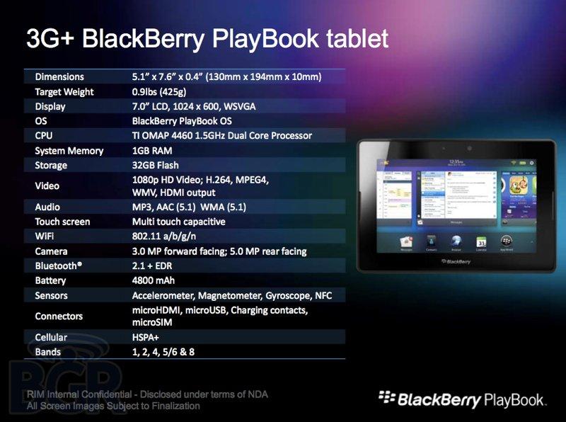 PlayBook 2 kommt mit 3G & 1.5 GHz Dualcore sowie NFC auf den Markt