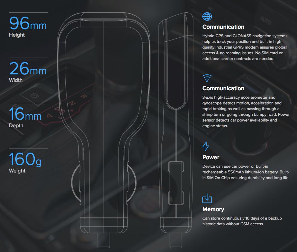 Cloud Your Car – Activity Tracker für euer Auto