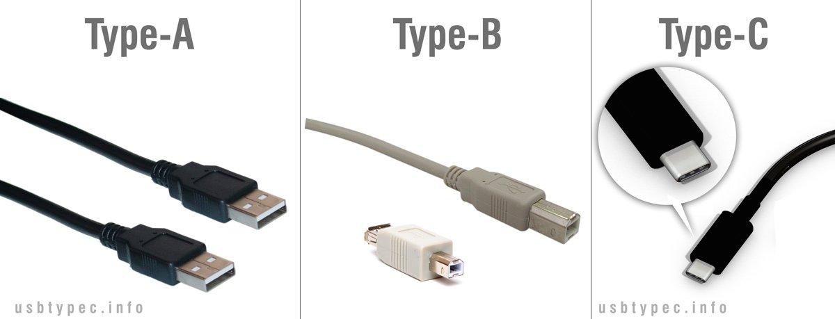 «USB Typ C» doch was ist das jetzt genau?