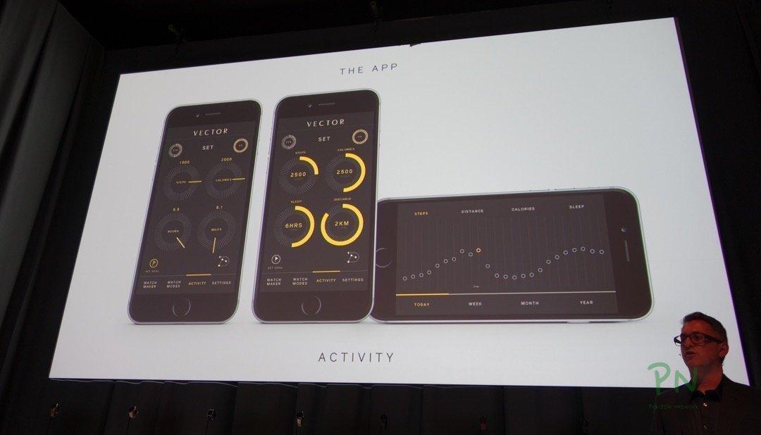 Vector präsentiert in Basel eine Neue Smartwatch mit 30 Tage Laufzeit