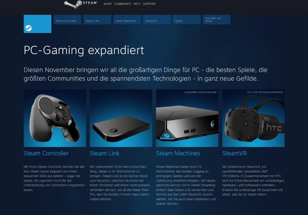 Steam Lineup - Videospiele – Die Zukunft und die Smartwatch