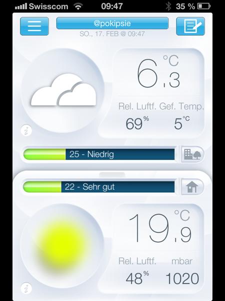 Netatmo Wetterstation Testbericht