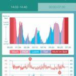 beurer SE 80 - die App