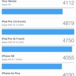 iPhone 6s - Benchmark 3 - MultiCore