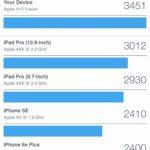 iPhone 7 - Benchmark 2 - SingleCore