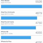 iPhone 7 - Benchmark 3 - MultiCore