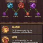 Harry Potter: Wizards Unite Berufe