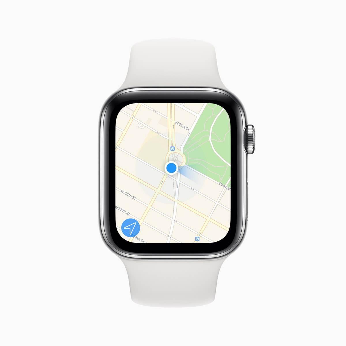 GPS und Kompass