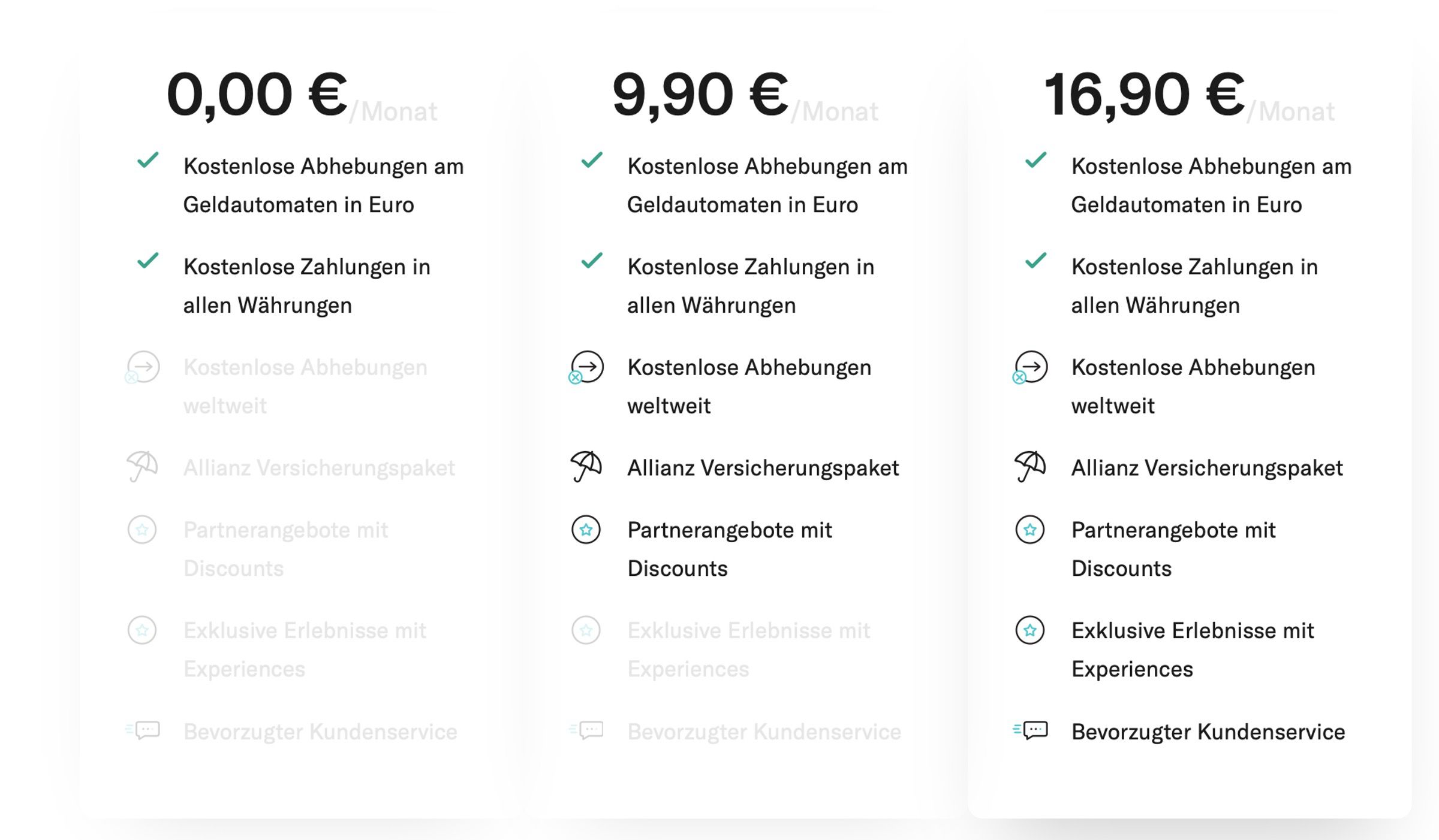 Die Kosten für die drei Konto-Arten