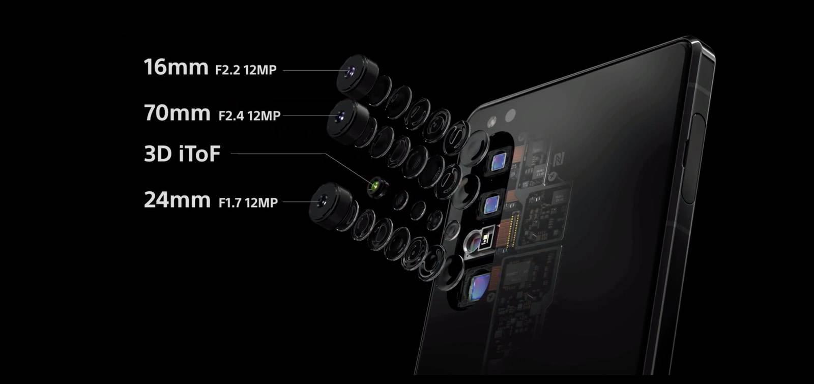 Die neuen Sony Tripple Sensoren