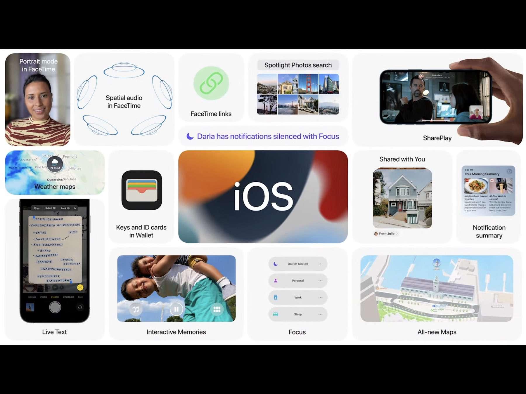 WWDC 2021 - iOS