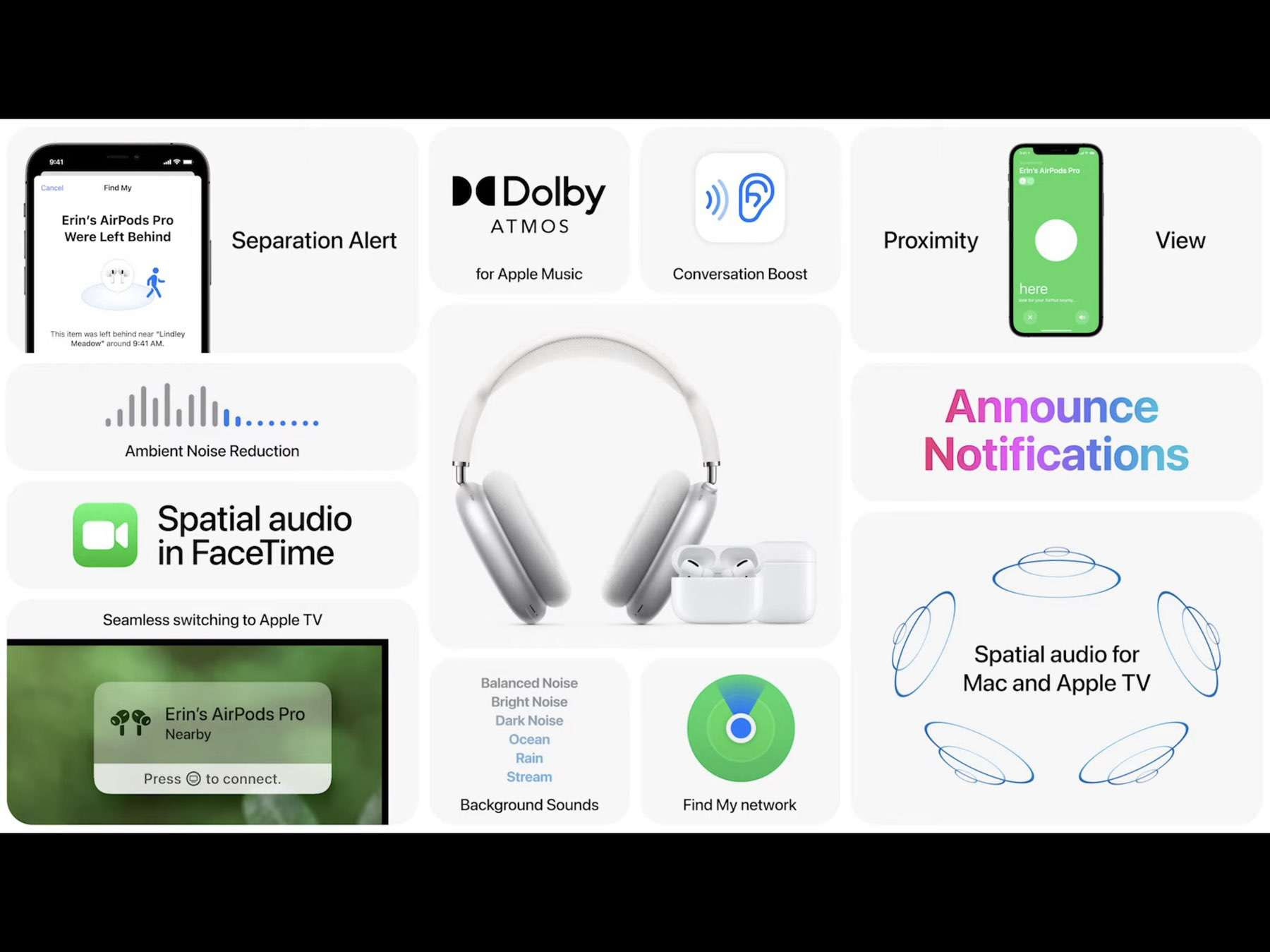 WWDC 2021 - AirPods