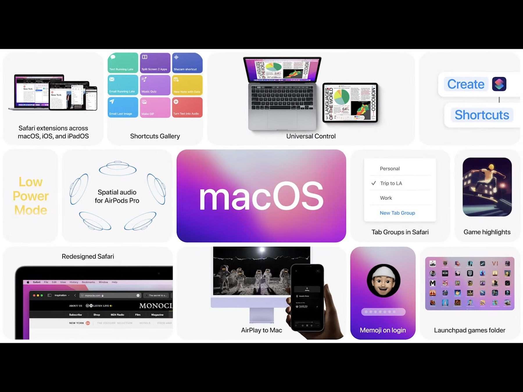 macOS - Neuigkeiten