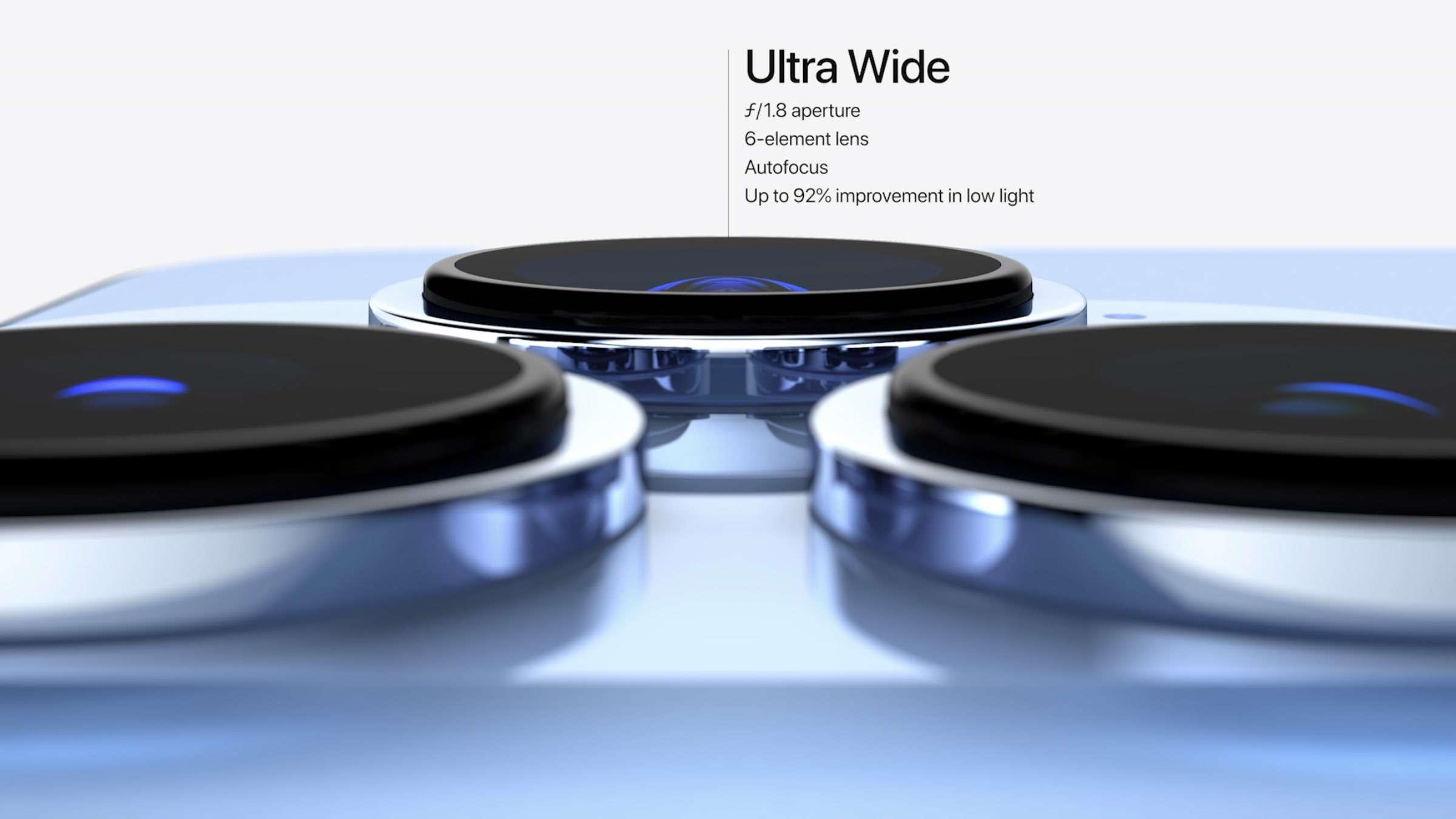 Ultra-Weitwinkelkamera