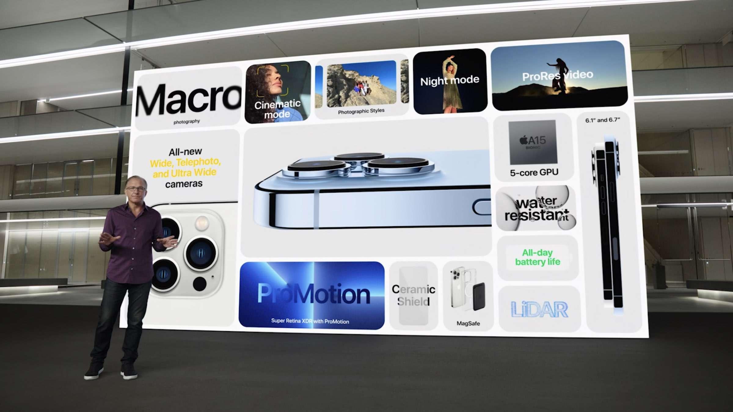 Die Details zum iPhone 13 Pro und Pro Max